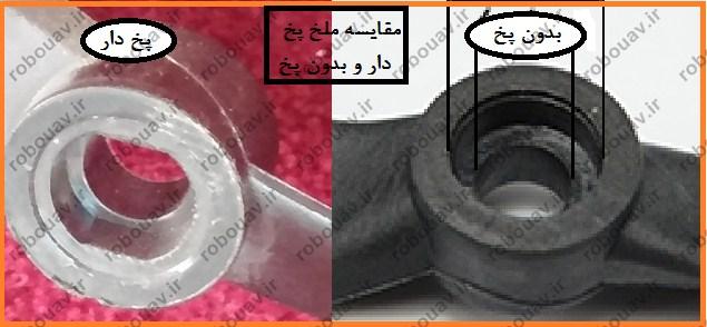 مقايسه ملخها
