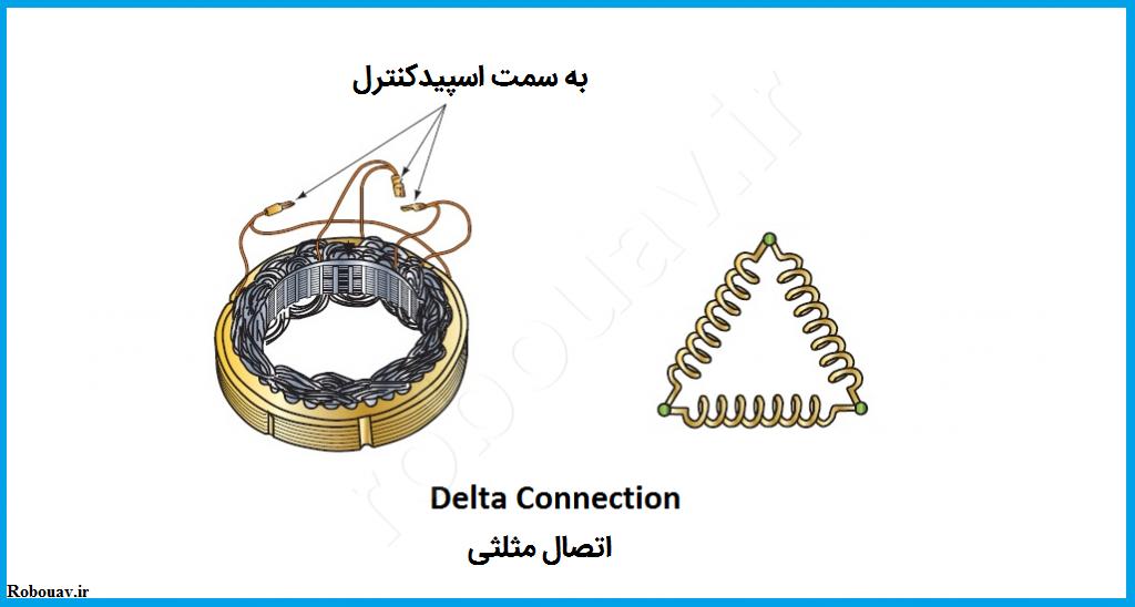 اتصال دلتا در موتورهاى براشلس