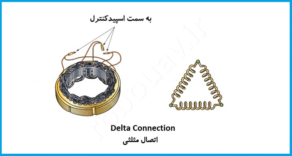 اتصال دلتا در موتورهای براشلس