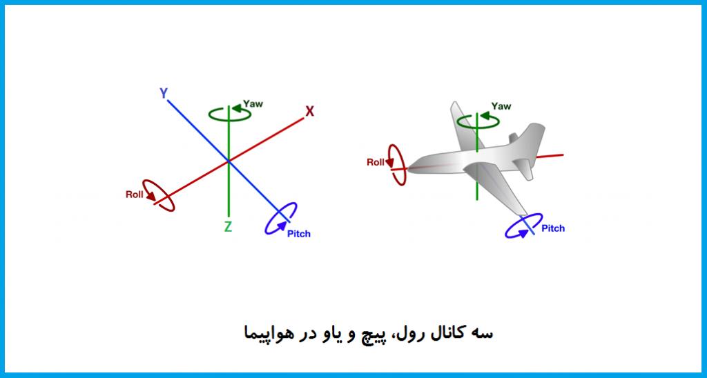 سه کانال اصلی در هواپیما