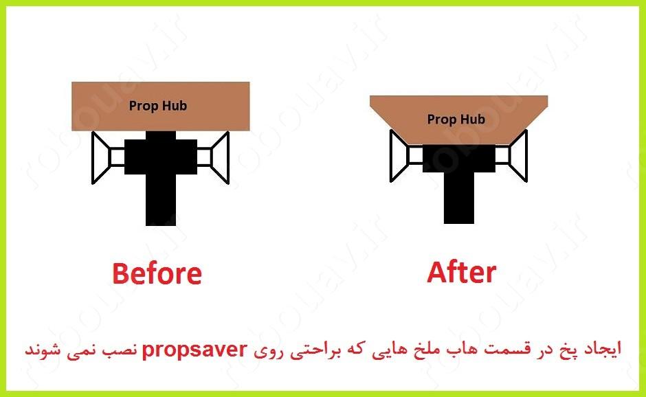 PropSaver
