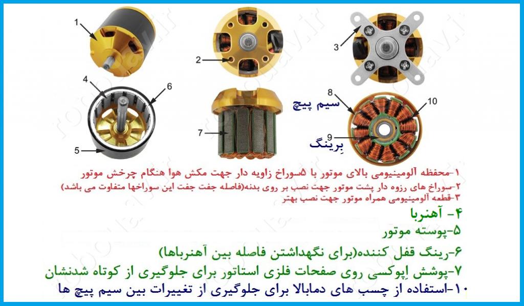کیفیت موتور براشلس