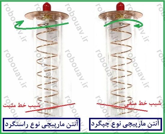 fpv-spiral-antenna