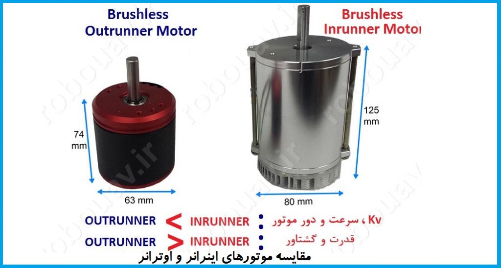 مقایسه موتورهای براشلس در کوادکوپتر