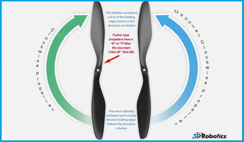 جهت چرخش ملخ
