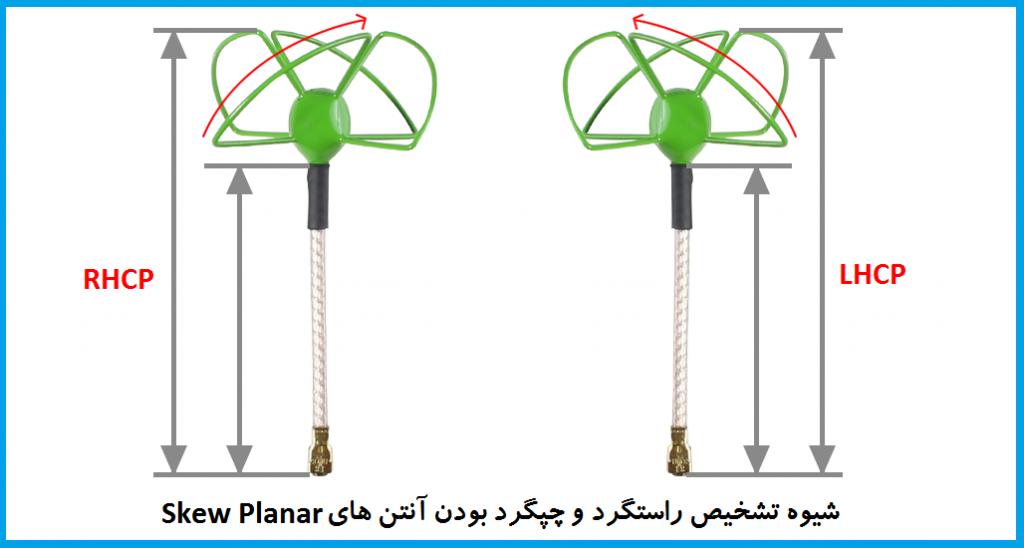 نحوه تشخیص چپگرد و راستگرد بودن آنتن های Skew Planar برای FPV
