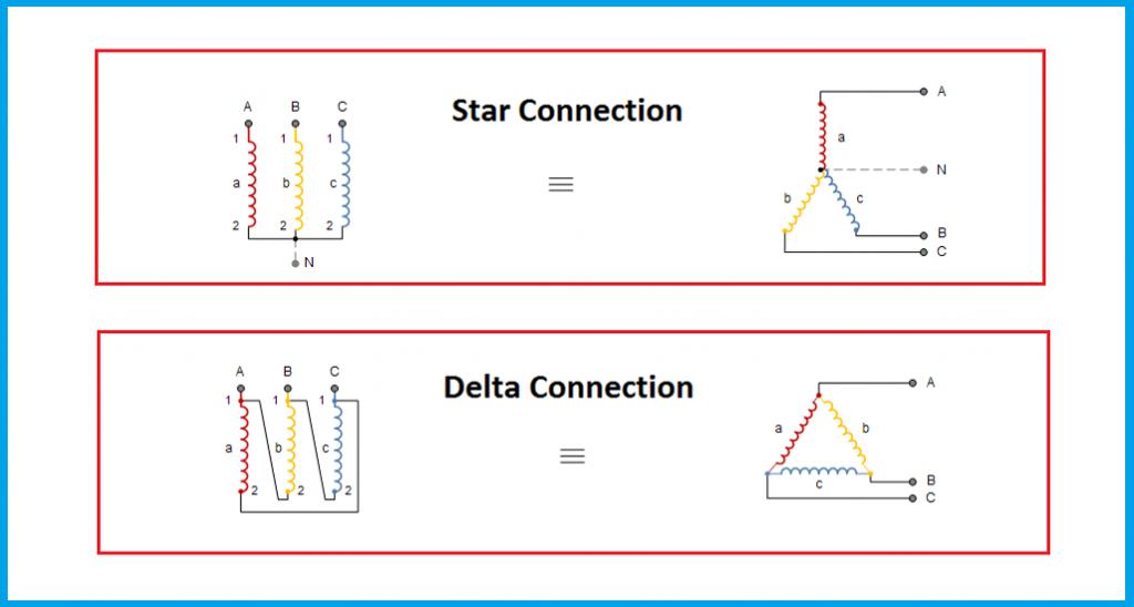 اتصال ستاره و مثلث در موتورها