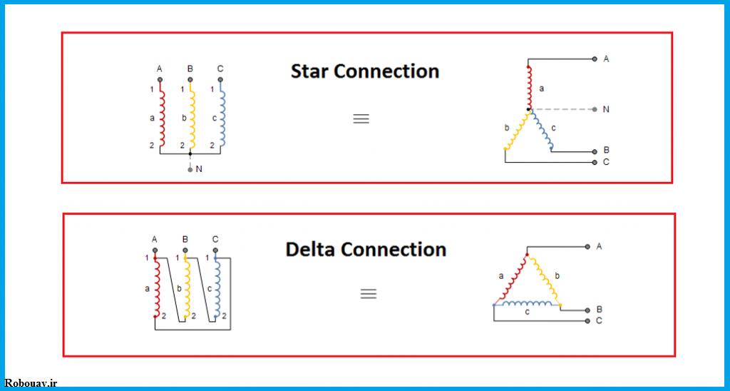 اتصال ستاره و مثلث در موتورهاى براشلس