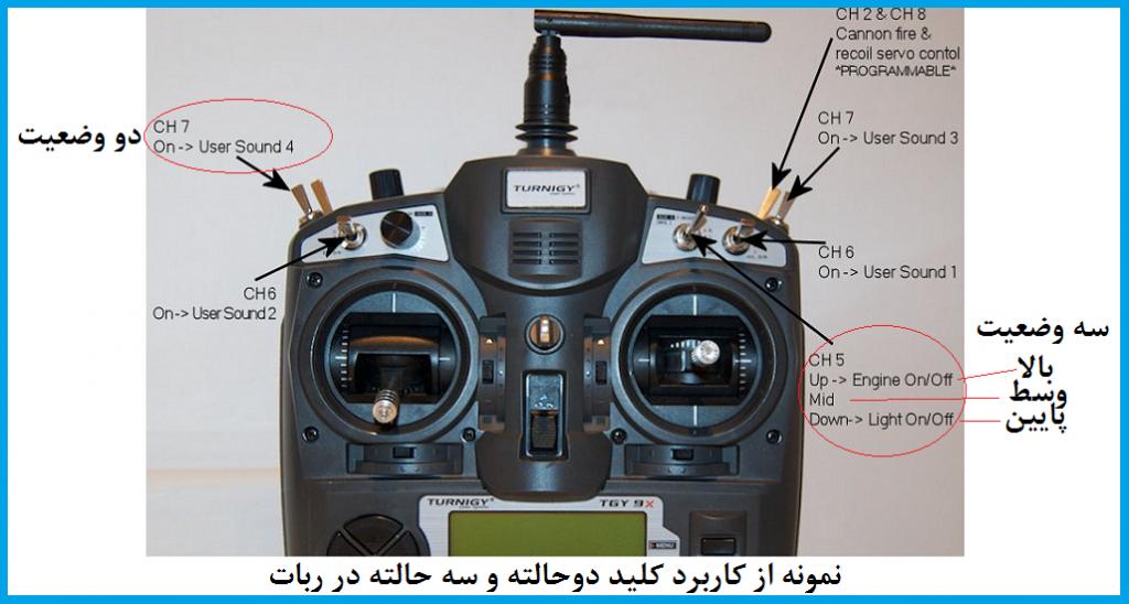 کاربرد کلیدهای فرستنده رادیو کنترل