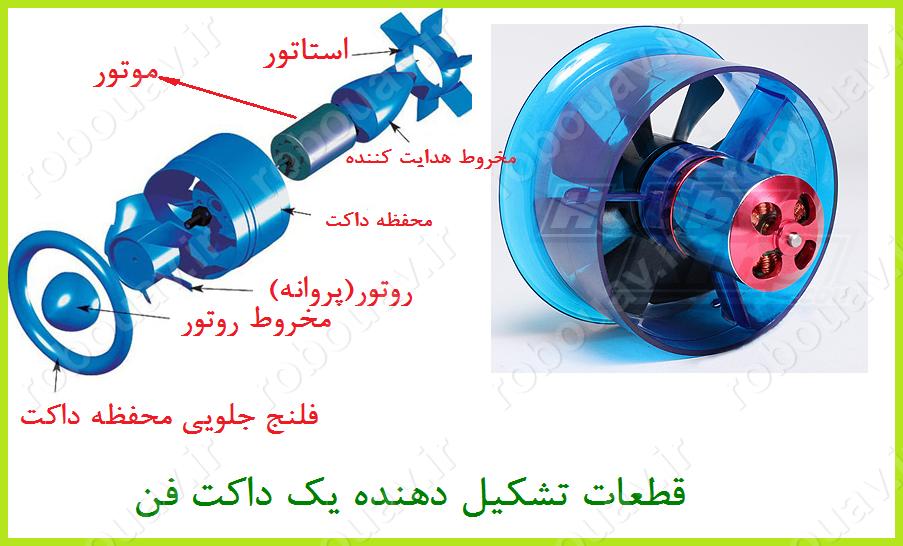 detail fan
