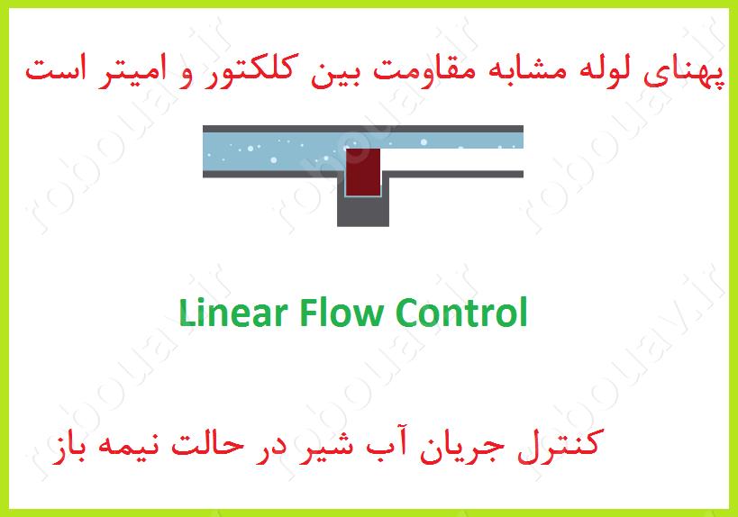 کنترل جریان خطی در ترانزیستور- نحوه کار ترانزیستور