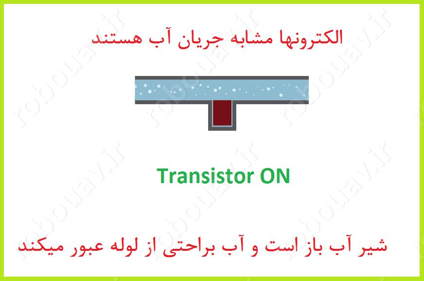 حالت 1- روشن بودن ترانزیستور- نحوه کار ترانزیستور