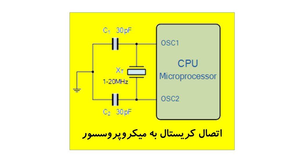 Micorprocessor-crystall