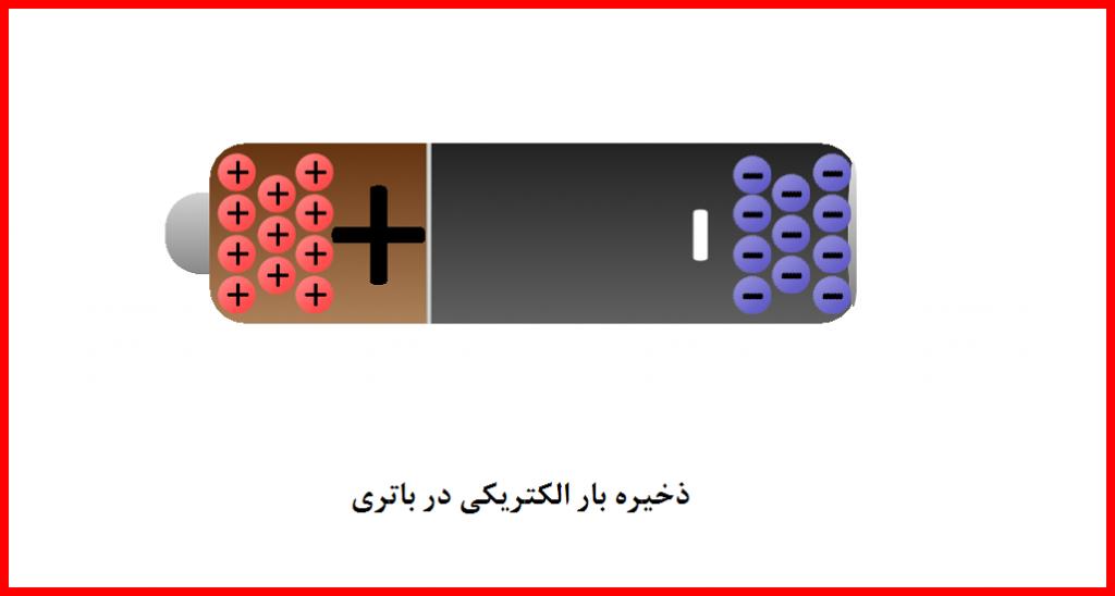 بار الکتریکی در باتری