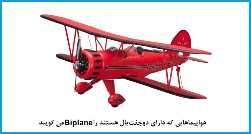 هواپيماي Biplane