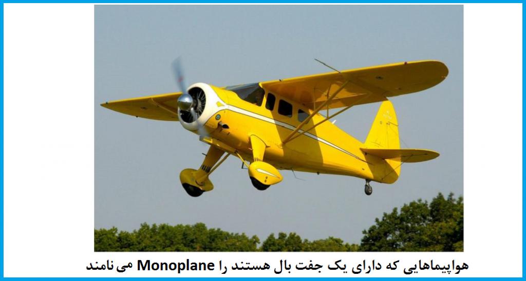 هواپيماي monoplane