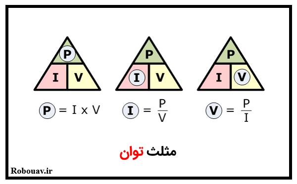 مثلث توان الكتريكي
