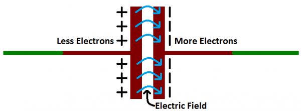 capacitor-work