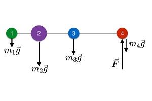 مركز ثقل هواپيماي مدل