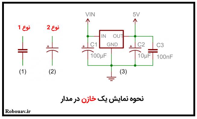 نحوه نمایش یک خازن در مدار - خازن چیست