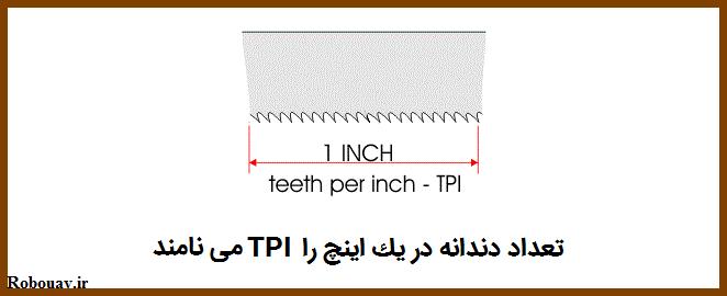 تعداد دندانه اره آهن بر