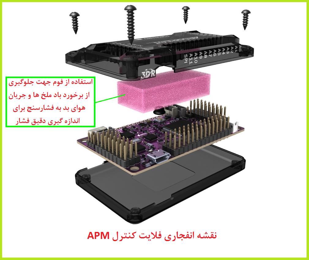 apm-assembly