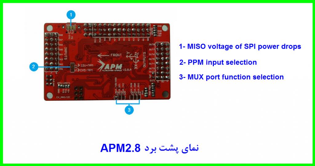 apm-selection