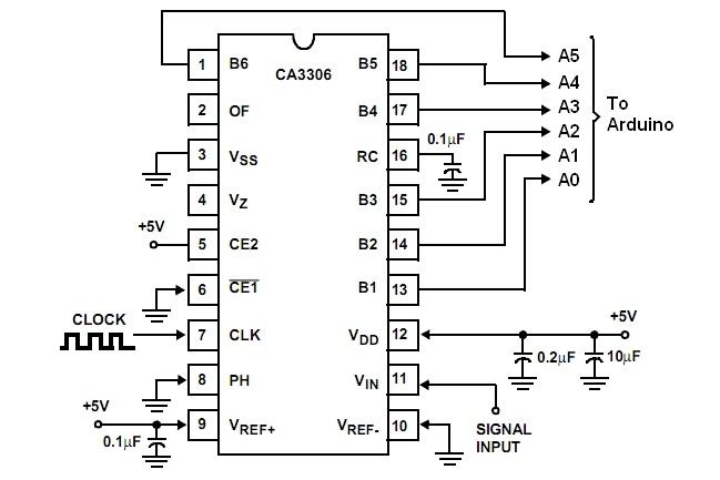 جلسه 16 دوره arduino- کار با ورودی های آنالوگ- بخش 1