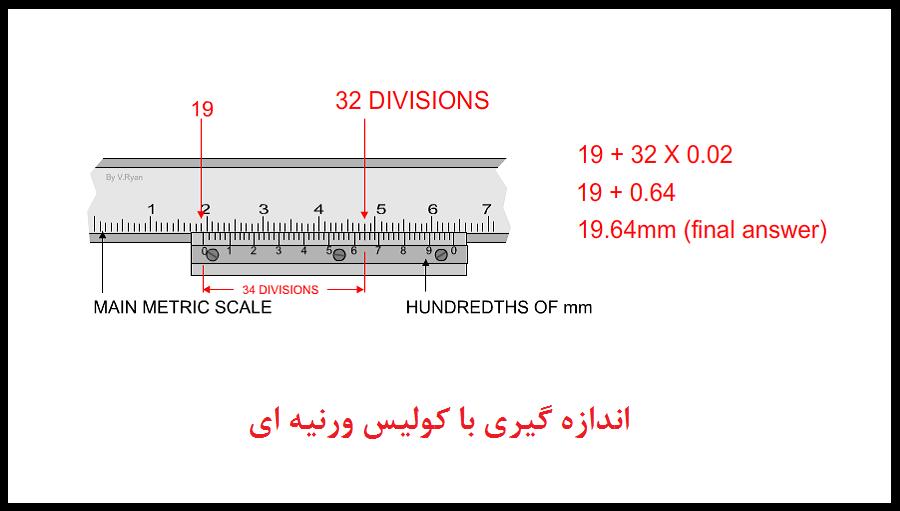 مثال اندازه گيري با كوليس