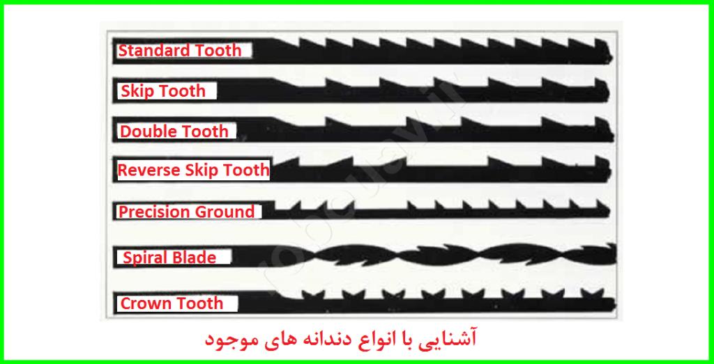 آشنایی با انوع دندانه های موجود
