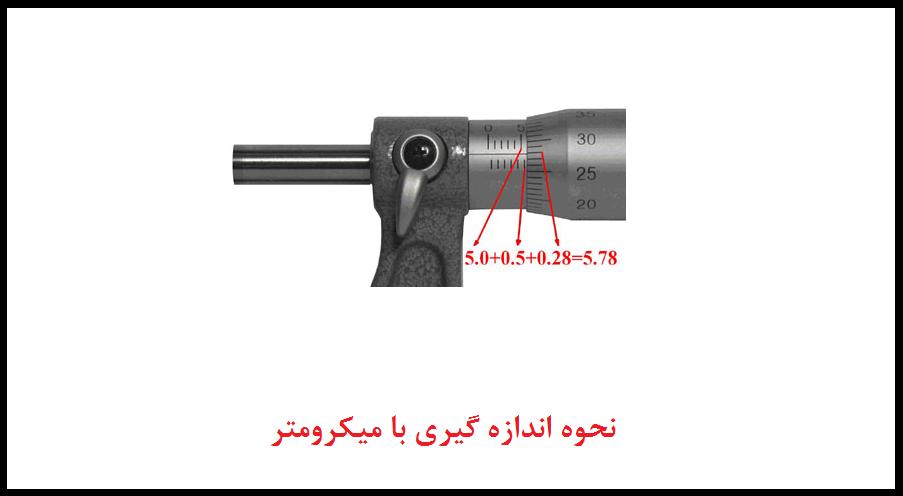 micrometer-measurment