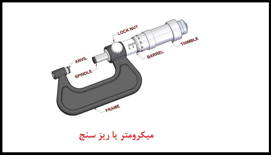 micrometer-tool