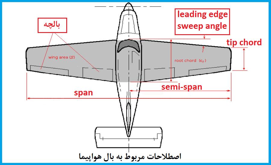 wing-span