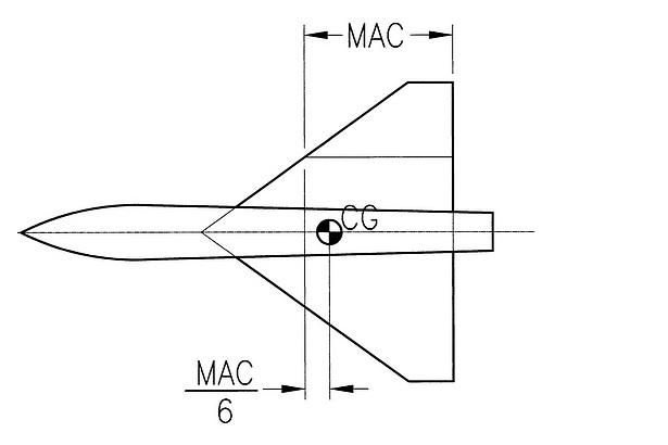 تعيين مركز ثقل با استفاده از MAC در بالانس هواپيماي مدل