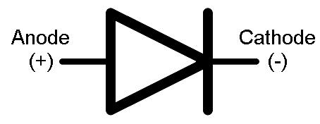 نماد دیود