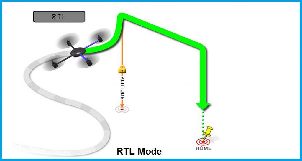 مد RTL