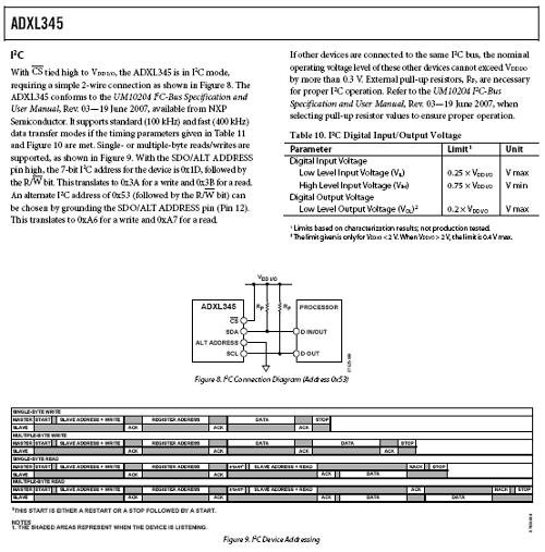datasheet-applications-information - دیتاشیت خوانی
