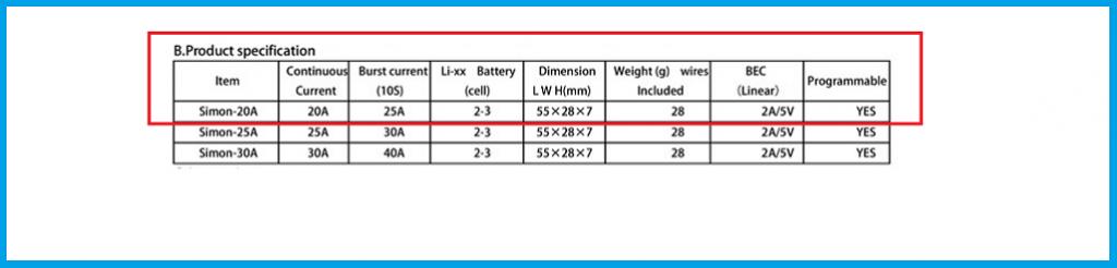 جدول مشخصات اسپیدکنترل