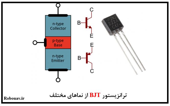 نماهای مختلف یک ترانزیستور BJT
