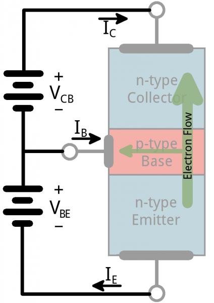 جریان در ترانزیستور- نحوه کار ترانزیستور