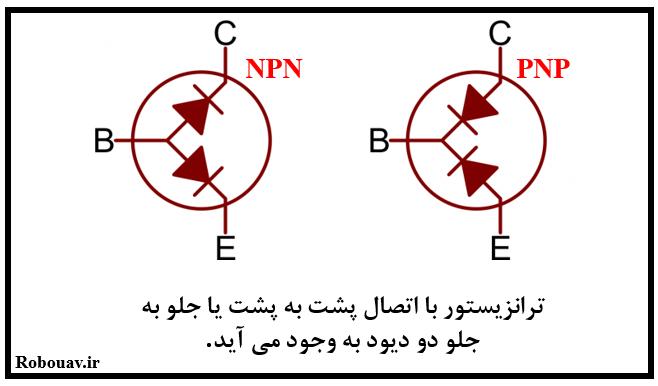 ترانزیستور چیست ؟ - ترانزیستورهای PNP و NPN