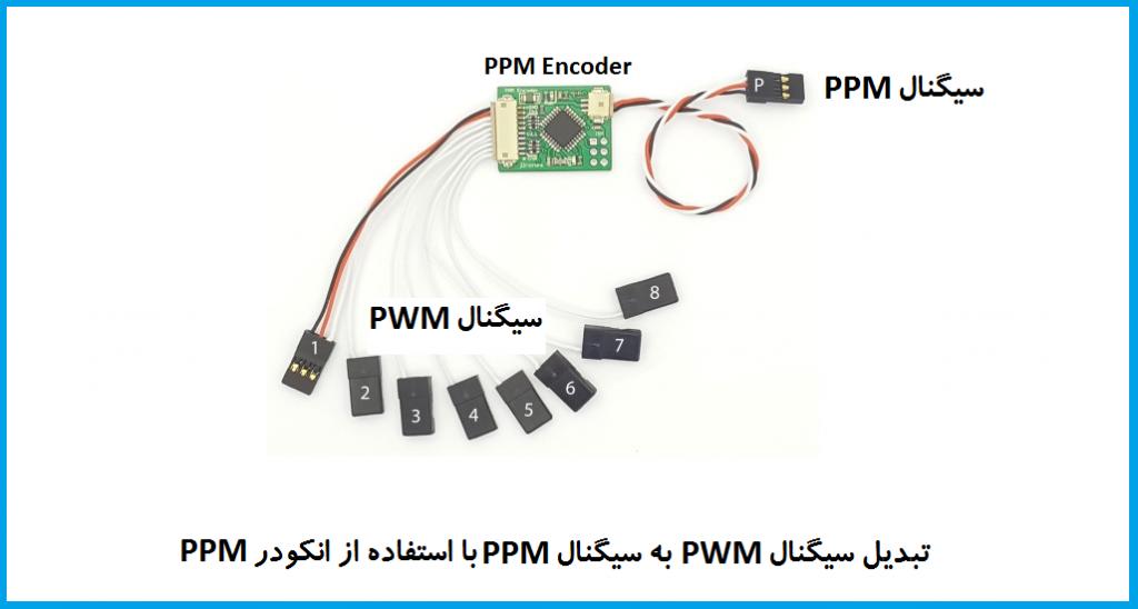 سيگنال PPM با استفاده از انكودر PPM