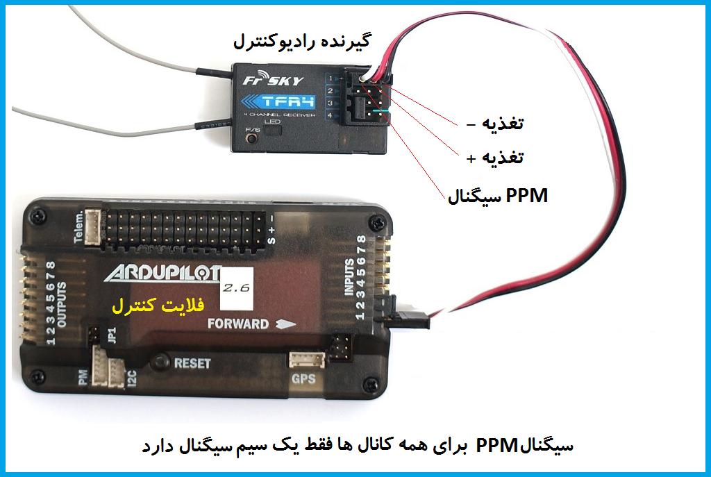 مقايسه سيگنال PPM و سيگنال PWM