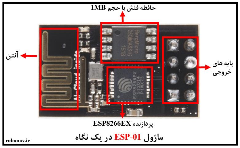 اجزای ماژول ESP-01