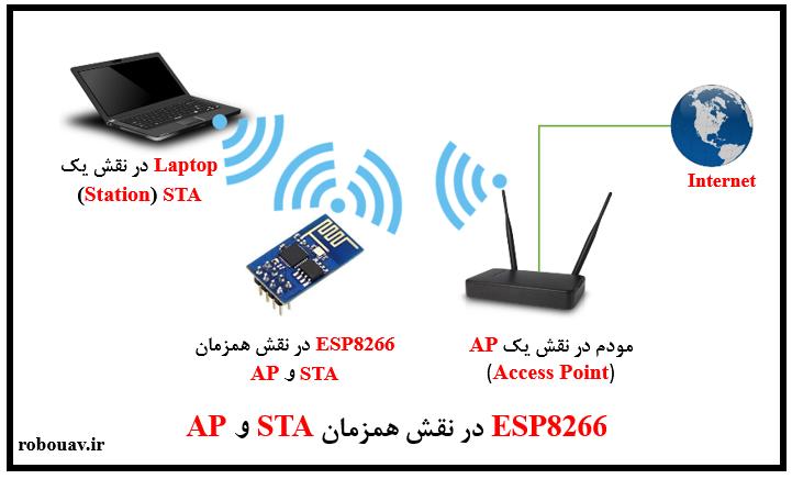 ماژول ESP8266 در نقش یک STA و AP