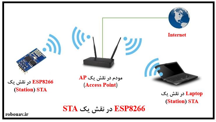 ماژول ESP8266 در نقش یک STA