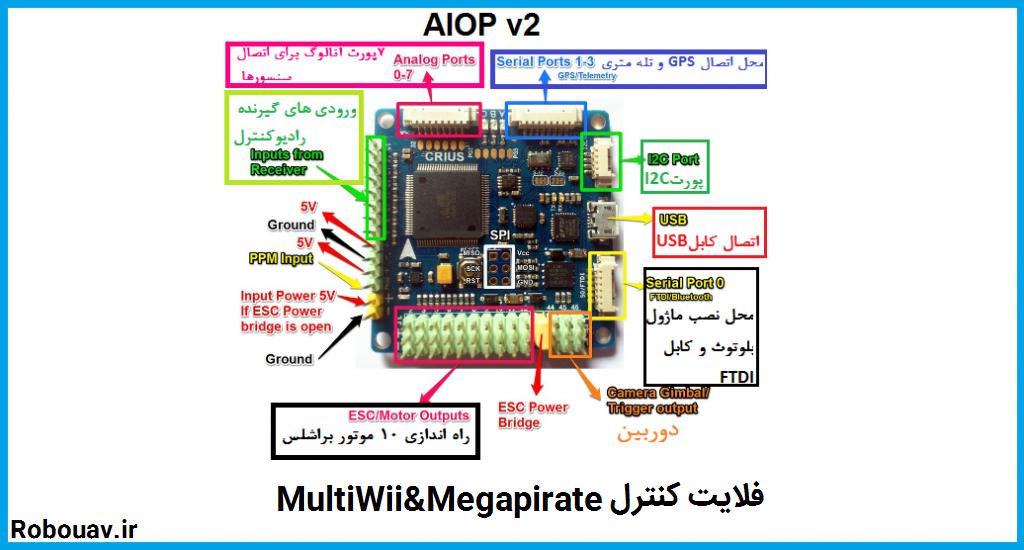 فلایت کنترل مولتی وی مدل MultiWii&Megapirate