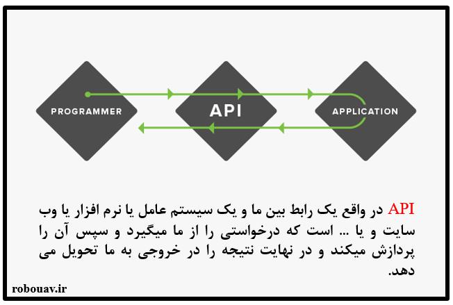 API چیست