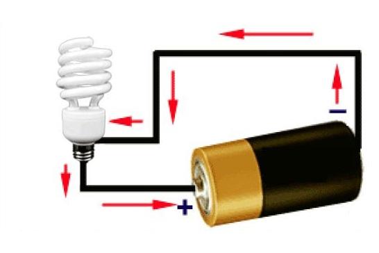 مفهوم مدار الکتریکی