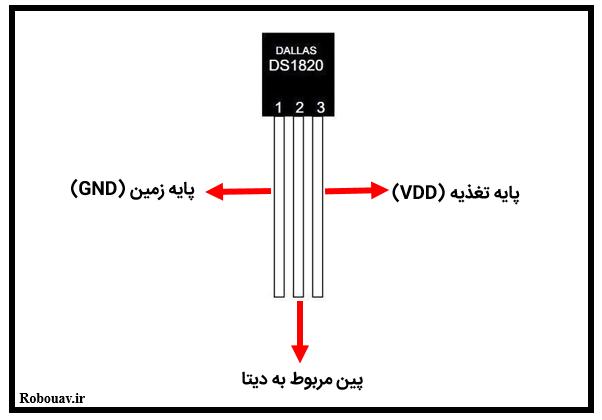 پایه های سنسور ds18b20